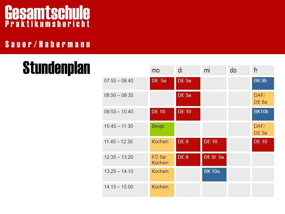 Allgemeines Einführungsveranstaltung GS-Praktikum (07.03.06/LPM) Dauer: 3 Wochen (13.03-31.03.06) Ort: Graf-Ludwig-GS VK-Ludweiler Unterrichtszeiten: vormittags: 07.55 – 13.20 Uhr nachmittags: 13.20 - 15.00 Uhr Nachmittagsbetreuung: 13.20 – 17.00 Fächer De + BK Klassenstufen 5, 8, 9 (Hospitation) und 10 (Praxis) Betreuung im Praktikum durch Didaktikleiter H.J.