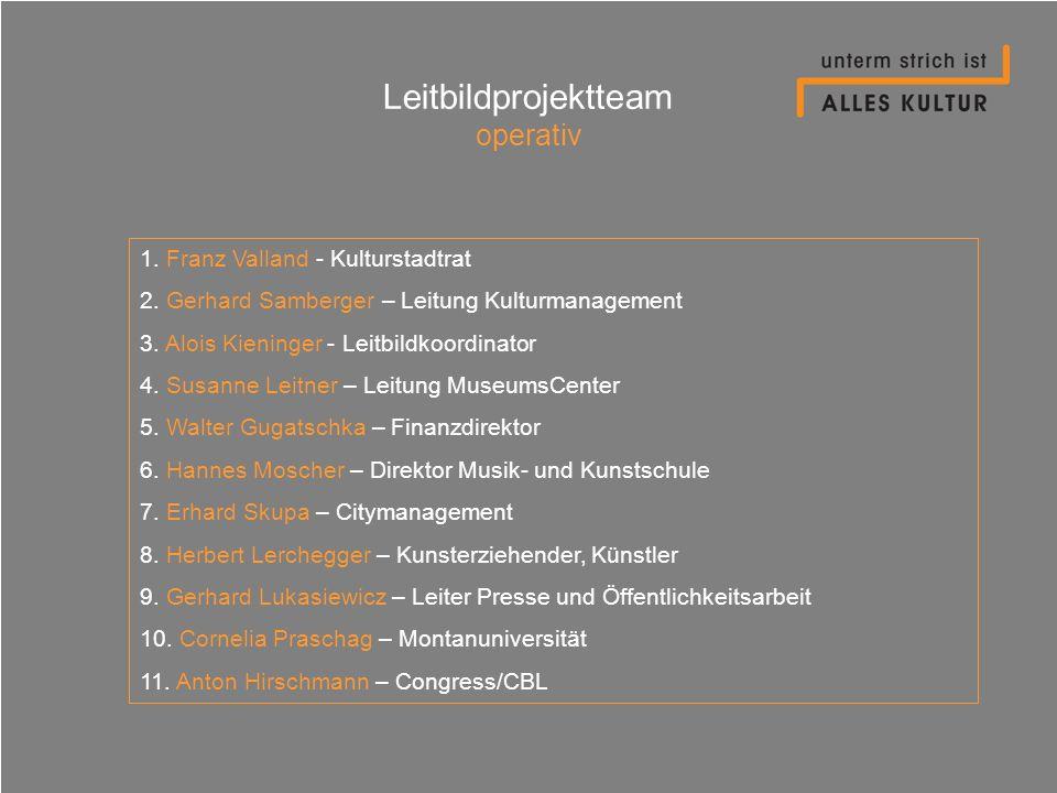 Leitbildprojektteam operativ 1. Franz Valland - Kulturstadtrat 2. Gerhard Samberger – Leitung Kulturmanagement 3. Alois Kieninger - Leitbildkoordinato
