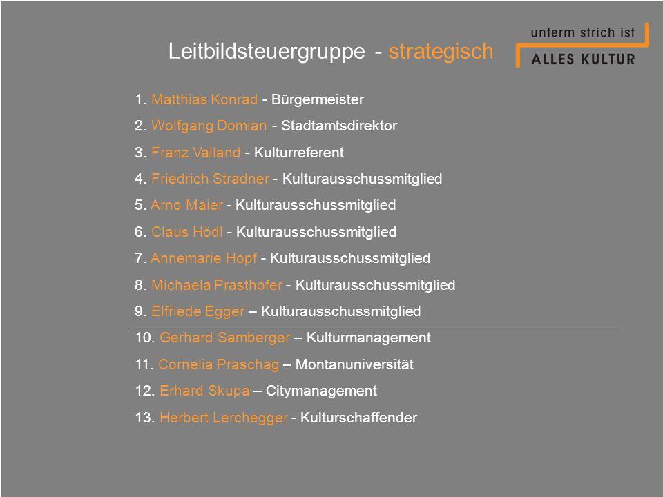 Leitbildsteuergruppe - strategisch 1. Matthias Konrad - Bürgermeister 2. Wolfgang Domian - Stadtamtsdirektor 3. Franz Valland - Kulturreferent 4. Frie