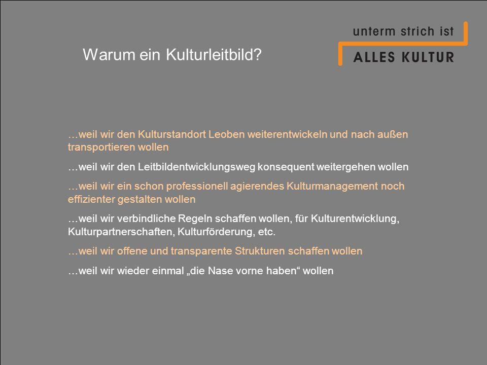 Kulturleitbild Leoben/Prozessphase 4 Leitbild- plenum 3 Bürgerbetei- ligung/PR Vorläufiger Endbericht Expertenbeirat Leitbild- plenum 4 Formuliertes Leitbild Beschlussfassung Gemeinderat 4.
