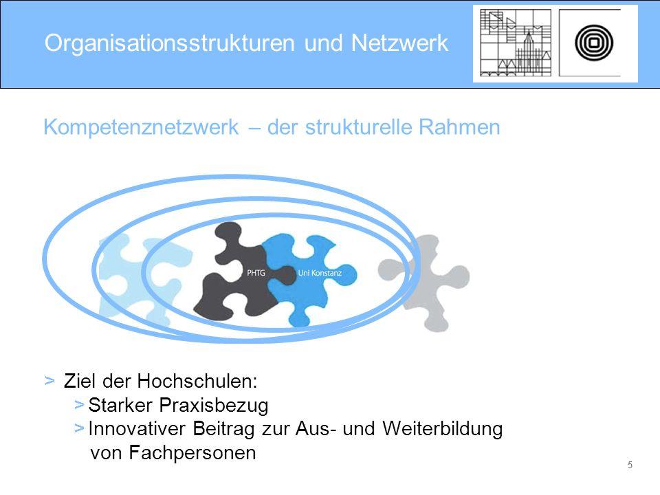 5 Organisationsstrukturen und Netzwerk > Ziel der Hochschulen: >Starker Praxisbezug >Innovativer Beitrag zur Aus- und Weiterbildung von Fachpersonen K