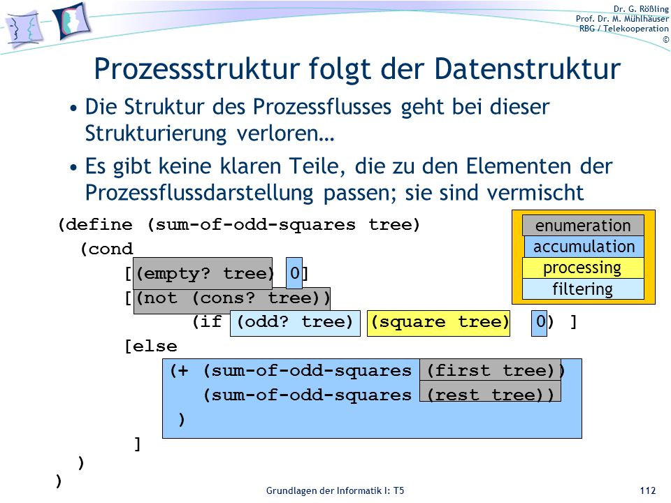 Dr. G. Rößling Prof. Dr. M. Mühlhäuser RBG / Telekooperation © Grundlagen der Informatik I: T5 Prozessstruktur folgt der Datenstruktur Die Struktur de