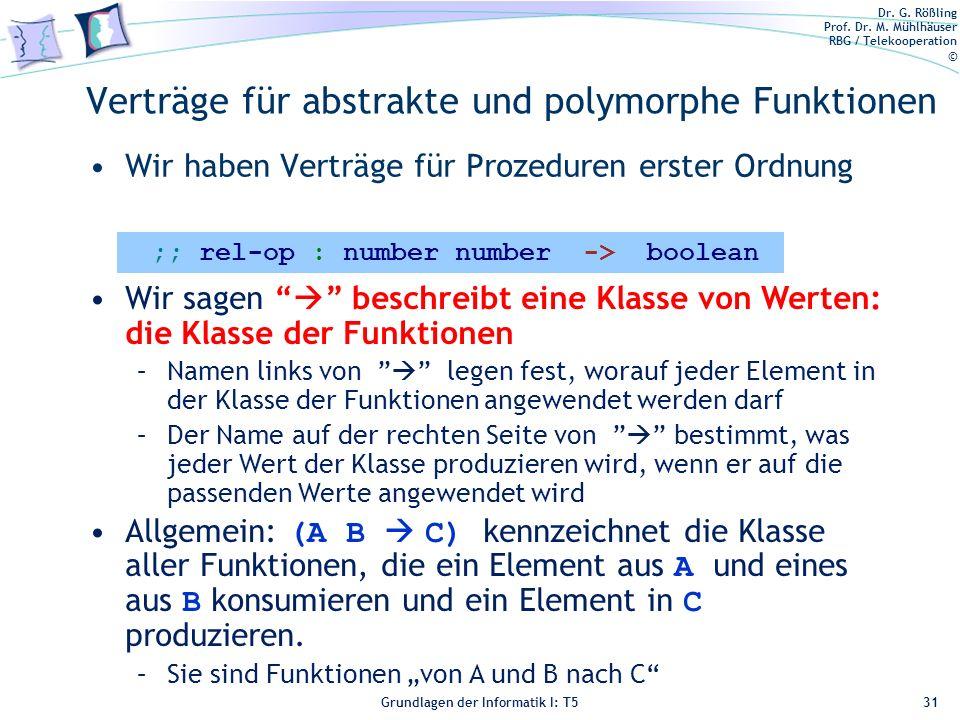 Dr. G. Rößling Prof. Dr. M. Mühlhäuser RBG / Telekooperation © Grundlagen der Informatik I: T5 Verträge für abstrakte und polymorphe Funktionen Wir ha
