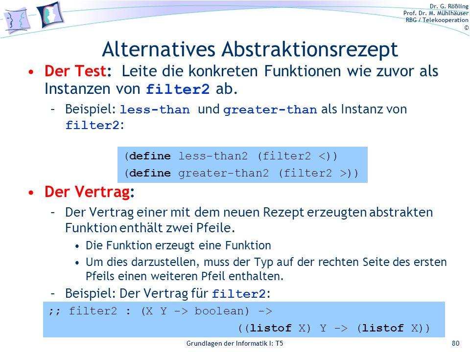 Dr. G. Rößling Prof. Dr. M. Mühlhäuser RBG / Telekooperation © Grundlagen der Informatik I: T5 Alternatives Abstraktionsrezept Der Test: Leite die kon