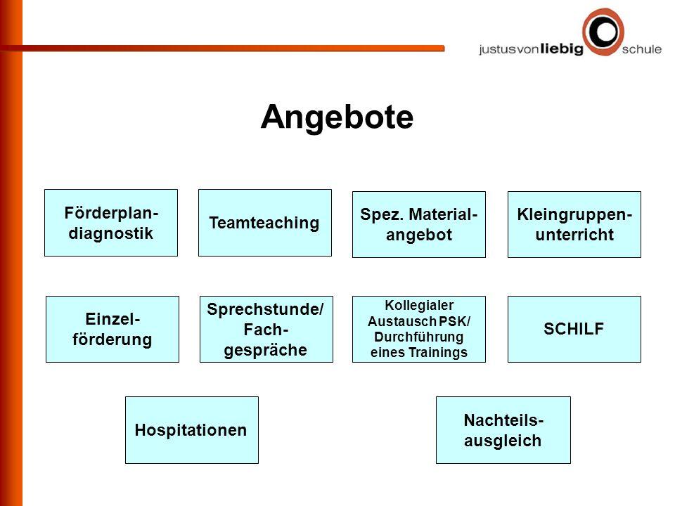 Angebote SCHILF Förderplan- diagnostik Teamteaching Spez.