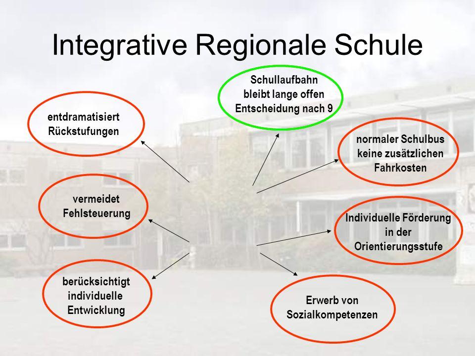 Integrative Regionale Schule berücksichtigt individuelle Entwicklung Schullaufbahn bleibt lange offen Entscheidung nach 9 vermeidet Fehlsteuerung entd
