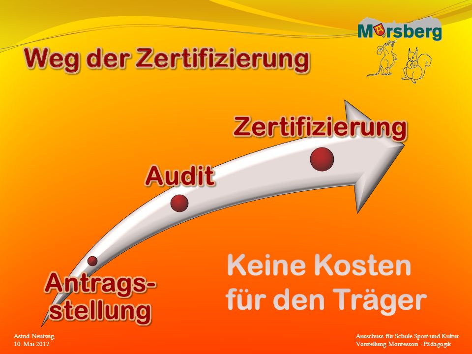 Astrid Nentwig, 10. Mai 2012 Ausschuss für Schule Sport und Kultur Vorstellung Montessori - Pädagogik