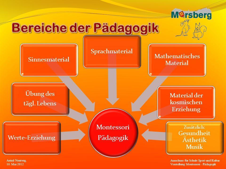 Montessori Pädagogik Werte-Erziehung Übung des tägl. Lebens SinnesmaterialSprachmaterial Mathematisches Material Material der kosmischen Erziehung Zus