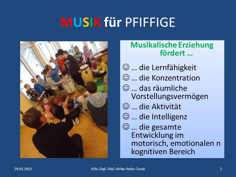 MUSIK für PFIFFIGE Musikalische Erziehung fördert … … die Lernfähigkeit … die Konzentration … das räumliche Vorstellungsvermögen … die Aktivität … die Intelligenz … die gesamte Entwicklung im motorisch, emotionalen n kognitiven Bereich Musikalische Erziehung fördert … … die Lernfähigkeit … die Konzentration … das räumliche Vorstellungsvermögen … die Aktivität … die Intelligenz … die gesamte Entwicklung im motorisch, emotionalen n kognitiven Bereich 29.01.20132VDir.
