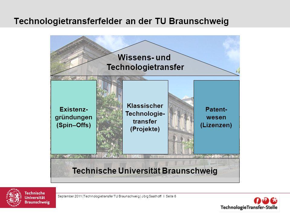 September 2011 |Technologietransfer TU Braunschweig | Jörg Saathoff I Seite 6 Technologietransferfelder an der TU Braunschweig Existenz- gründungen (S