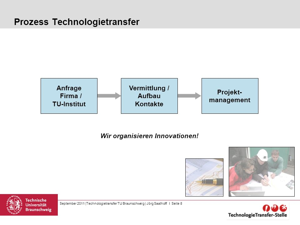 September 2011 |Technologietransfer TU Braunschweig | Jörg Saathoff I Seite 8 Prozess Technologietransfer Anfrage Firma / TU-Institut Projekt- managem