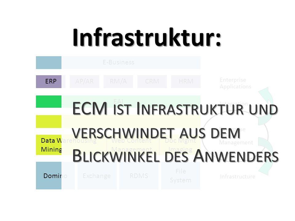 >Titel<>Veranstaltung<>Referent<>Datei< 17 AIIM International ERP Enterprise Applications Enterprise Content Management Web Content Management Doc Mgm