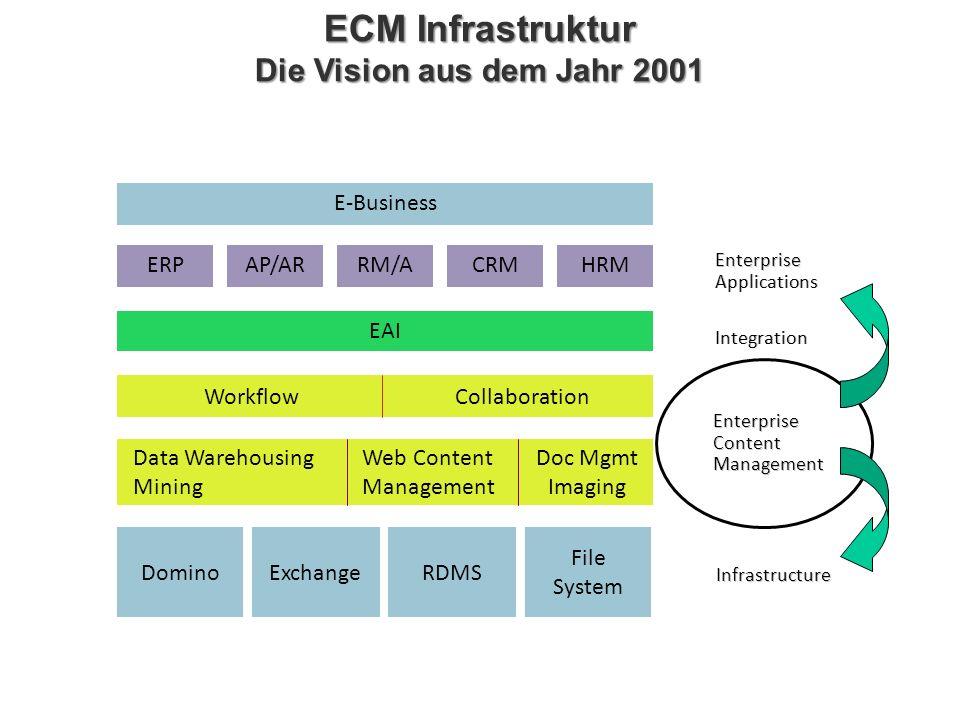 >Titel<>Veranstaltung<>Referent<>Datei< 18 AIIM International ERP Enterprise Applications Enterprise Content Management Web Content Management Doc Mgm