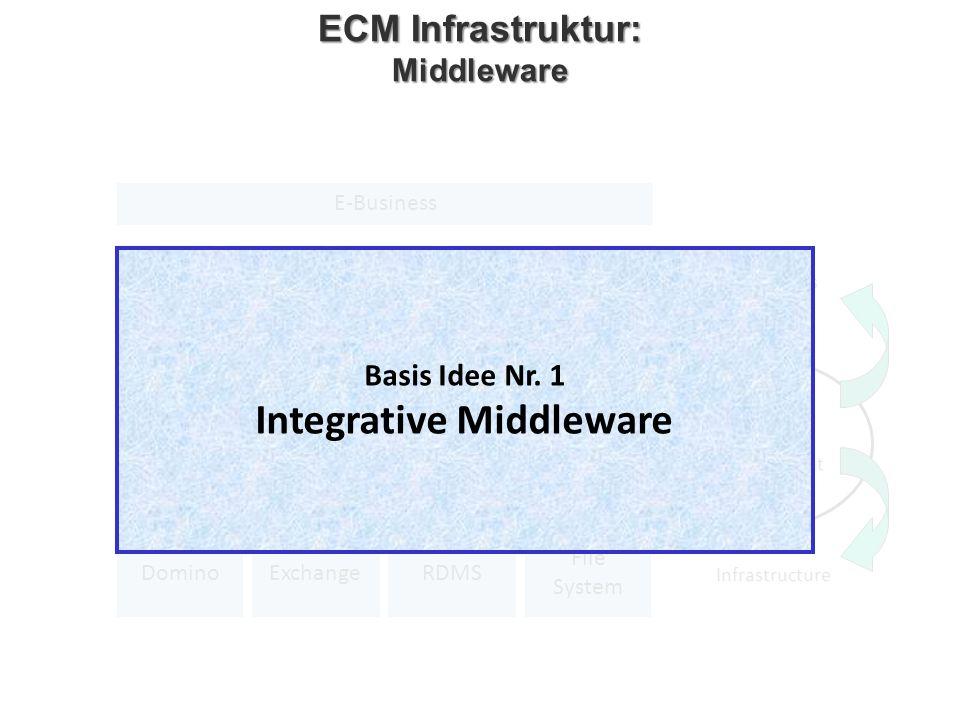 >Titel<>Veranstaltung<>Referent<>Datei< 19 AIIM International ERP Enterprise Applications Enterprise Content Management Web Content Management Doc Mgm