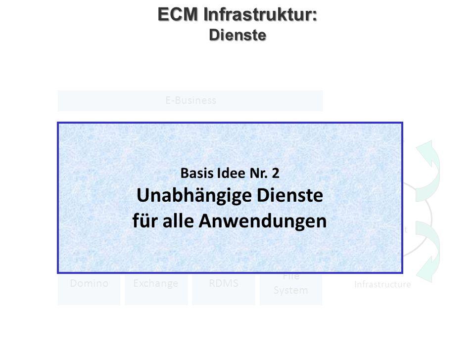 >Titel<>Veranstaltung<>Referent<>Datei< 20 AIIM International ERP Enterprise Applications Enterprise Content Management Web Content Management Doc Mgm