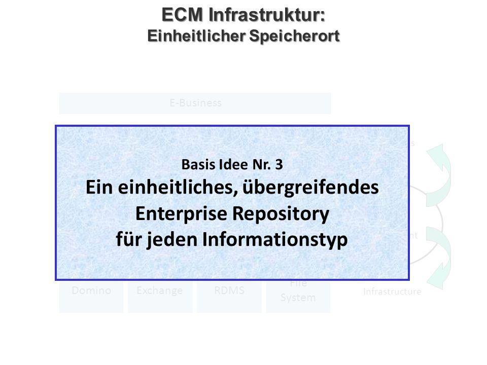 >Titel<>Veranstaltung<>Referent<>Datei< 21 AIIM International ERP Enterprise Applications Enterprise Content Management Web Content Management Doc Mgm