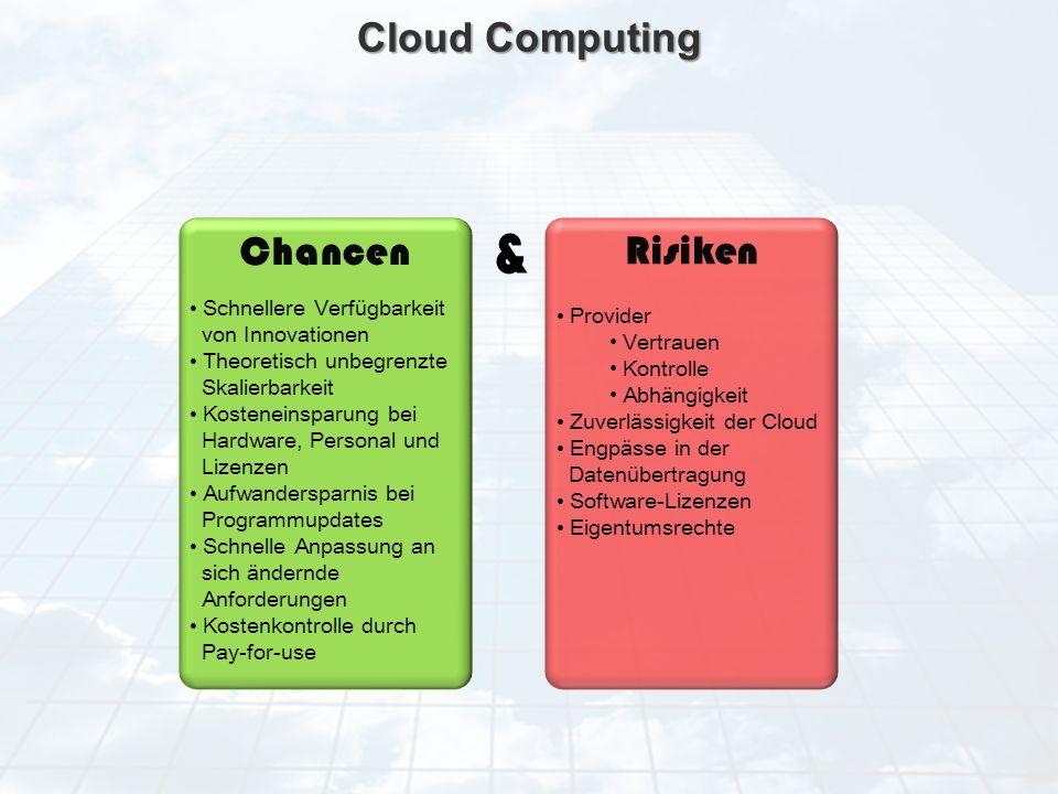 ECM Neue HorizonteIIR Wien 03.10.2011Dr. Ulrich KampffmeyerIIR_ECM_Kff_20111003_Show 30 Cloud Computing Chancen Risiken & Provider Vertrauen Kontrolle