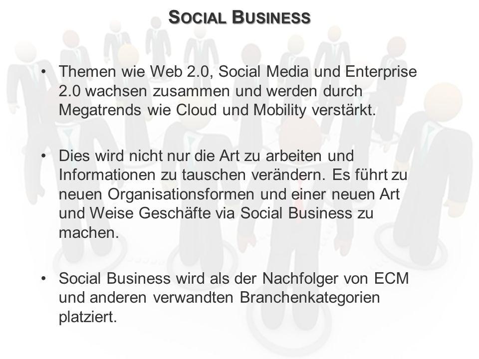 ECM Neue HorizonteIIR Wien 03.10.2011Dr. Ulrich KampffmeyerIIR_ECM_Kff_20111003_Show 36 S OCIAL B USINESS Themen wie Web 2.0, Social Media und Enterpr
