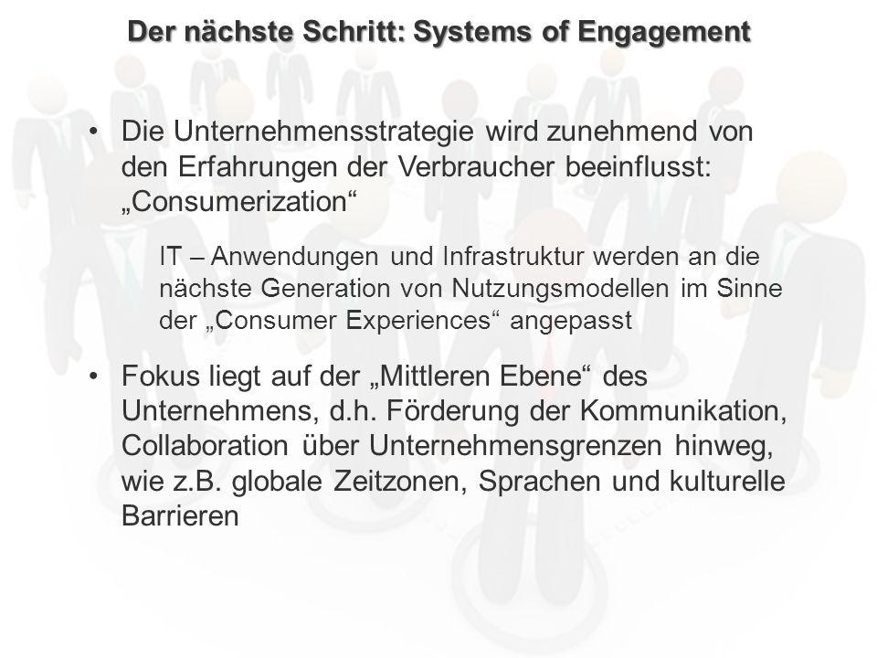 ECM Neue HorizonteIIR Wien 03.10.2011Dr. Ulrich KampffmeyerIIR_ECM_Kff_20111003_Show 40 Der nächste Schritt: Systems of Engagement Die Unternehmensstr