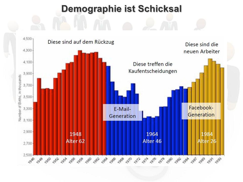 ECM Neue HorizonteIIR Wien 03.10.2011Dr. Ulrich KampffmeyerIIR_ECM_Kff_20111003_Show 41 Demographie ist Schicksal