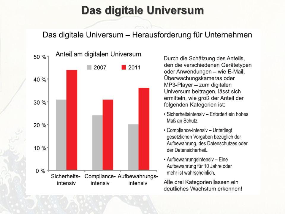 ECM Neue HorizonteIIR Wien 03.10.2011Dr. Ulrich KampffmeyerIIR_ECM_Kff_20111003_Show 44 Das digitale Universum