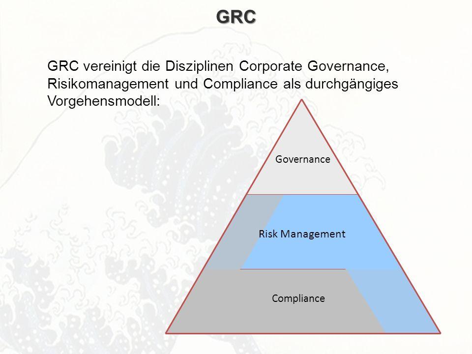 ECM Neue HorizonteIIR Wien 03.10.2011Dr. Ulrich KampffmeyerIIR_ECM_Kff_20111003_Show 47 GRC GRC vereinigt die Disziplinen Corporate Governance, Risiko