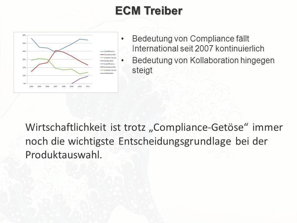 ECM Neue HorizonteIIR Wien 03.10.2011Dr. Ulrich KampffmeyerIIR_ECM_Kff_20111003_Show 51 ECM Treiber Bedeutung von Compliance fällt International seit