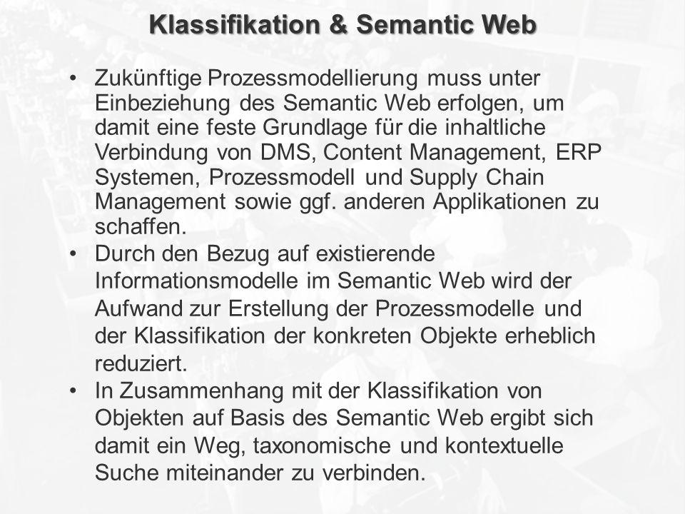 ECM Neue HorizonteIIR Wien 03.10.2011Dr. Ulrich KampffmeyerIIR_ECM_Kff_20111003_Show 63 Klassifikation & Semantic Web Zukünftige Prozessmodellierung m