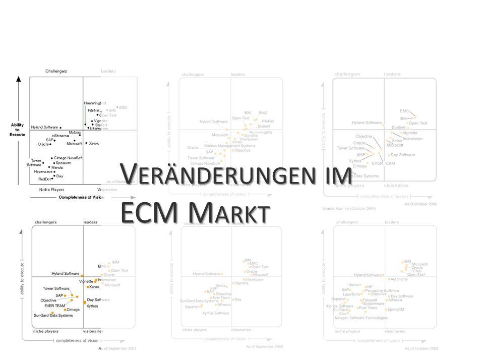 >Titel<>Veranstaltung<>Referent<>Datei< 73 V ERÄNDERUNGEN IM ECM M ARKT