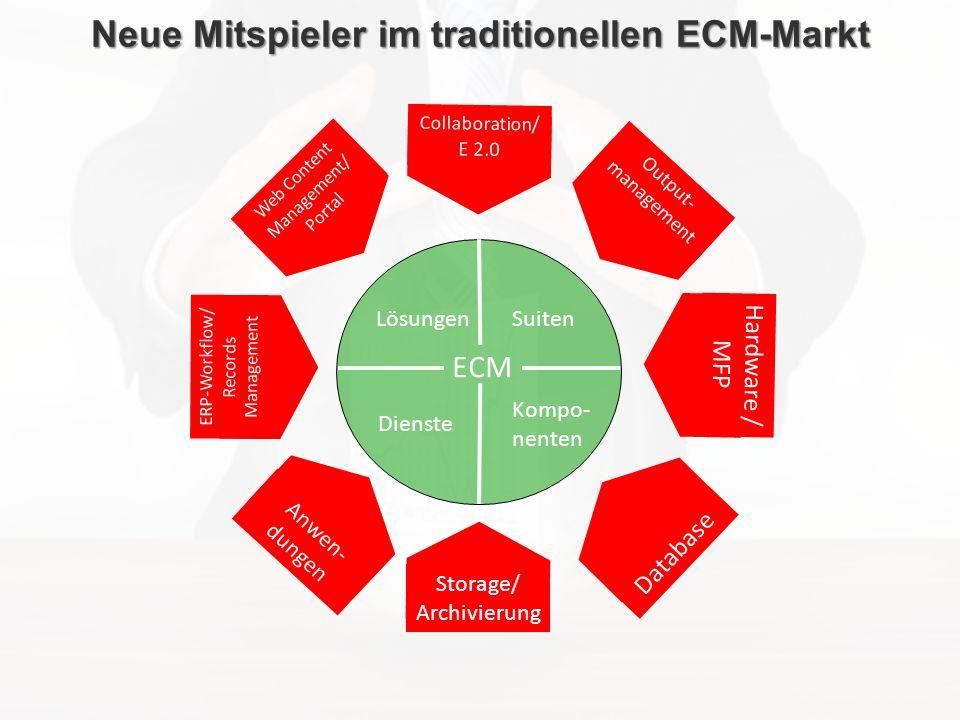 ECM Neue HorizonteIIR Wien 03.10.2011Dr. Ulrich KampffmeyerIIR_ECM_Kff_20111003_Show 75 Suiten Kompo- nenten Lösungen Web Content Management/ Portal C