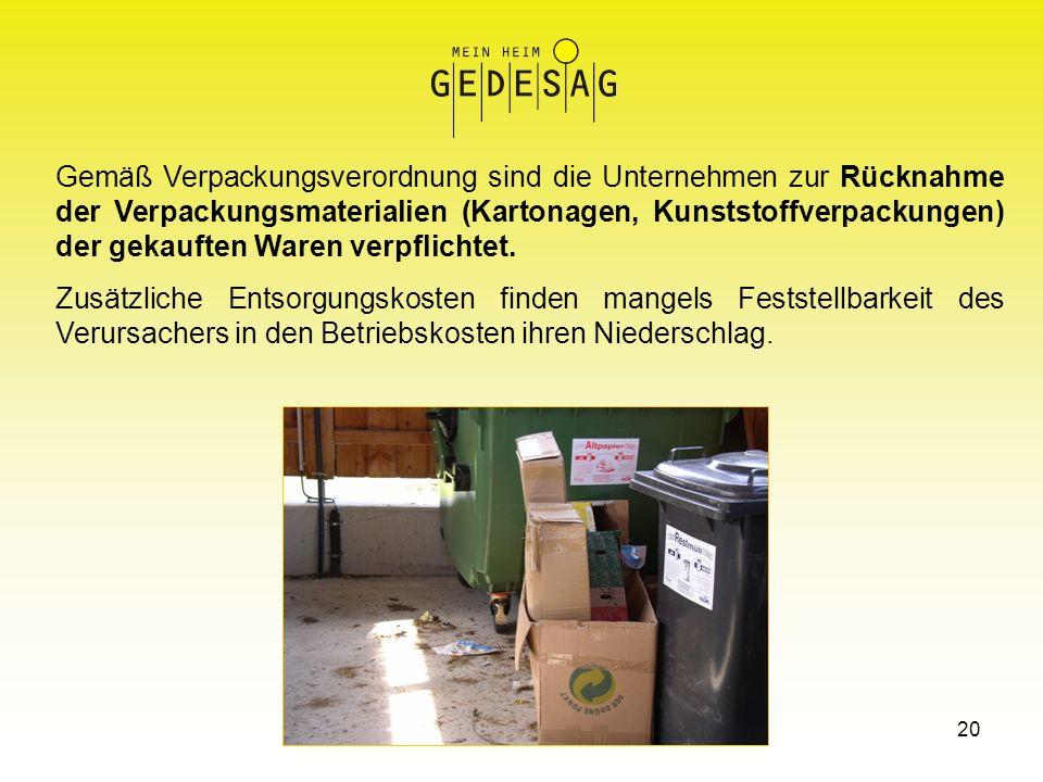20 Gemäß Verpackungsverordnung sind die Unternehmen zur Rücknahme der Verpackungsmaterialien (Kartonagen, Kunststoffverpackungen) der gekauften Waren