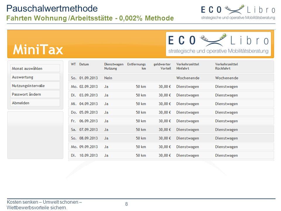 Kosten senken – Umwelt schonen – Wettbewerbsvorteile sichern. 8 Pauschalwertmethode Fahrten Wohnung /Arbeitsstätte - 0,002% Methode