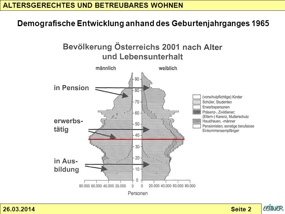 26.03.2014 Seite 3 ALTERSGERECHTES UND BETREUBARES WOHNEN Demografische Entwicklung anhand des Geburtenjahrganges 1965
