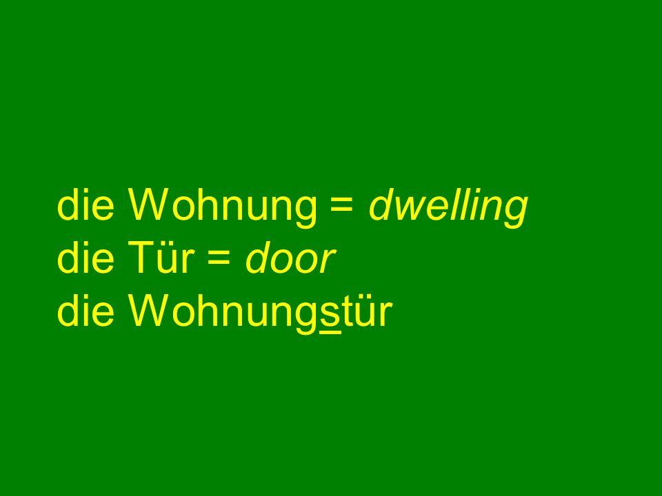 die Wohnung = dwelling die Tür = door die Wohnungstür