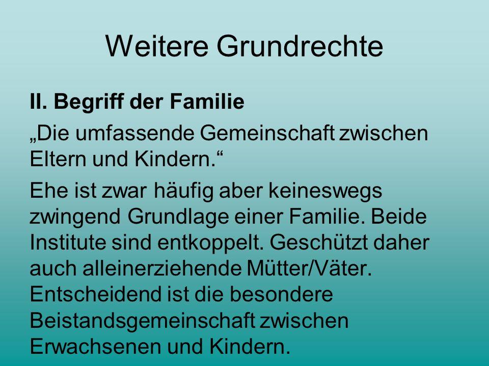 Weitere Grundrechte Art.16 GG (Schutz vor Ausbürgerung und Auslieferung) Art.