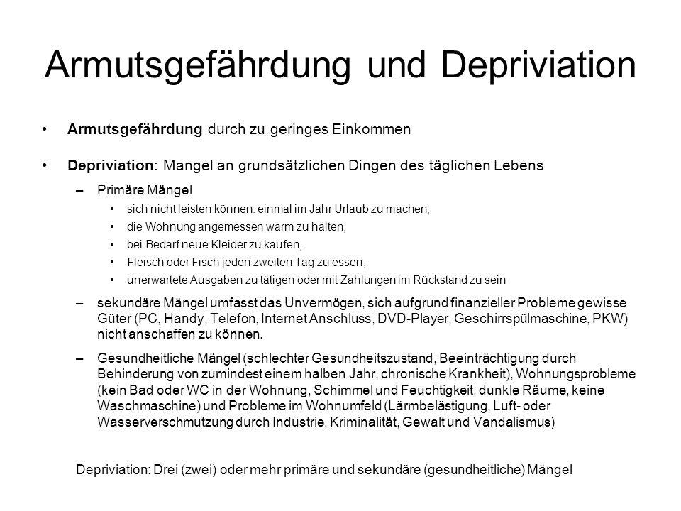 Deprivation NEINJA Armuts- gefährdung durch niedriges Einkommen NEINNicht arm Mangelnde Teilhabe JA Einkommens- armut Manifeste Armut Quelle: Statistik Austria, 2006 Zusammenhang von Armutsgefährdung und Deprivation