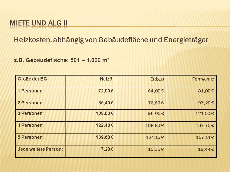 Heizkosten, abhängig von Gebäudefläche und Energieträger z.B. Gebäudefläche: 501 – 1.000 m² Größe der BG:Heizöl ErdgasFernwärme 1 Personen:72,00 64,00