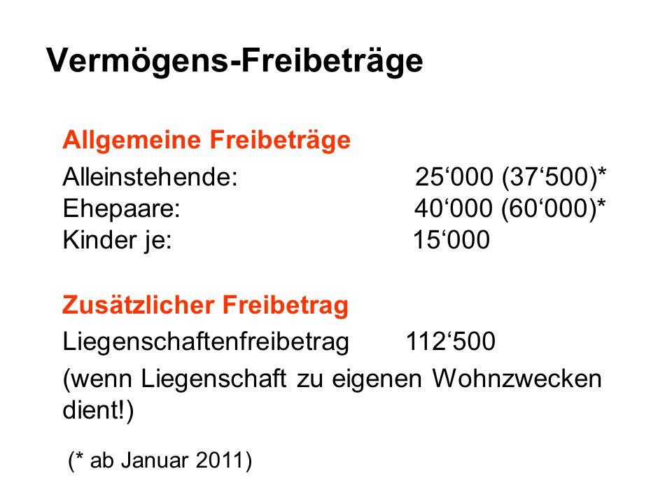 Allgemeine Freibeträge Alleinstehende: 25000 (37500)* Ehepaare: 40000 (60000)* Kinder je: 15000 Zusätzlicher Freibetrag Liegenschaftenfreibetrag112500