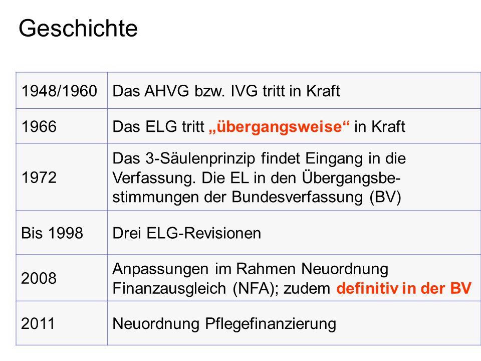 Geschichte 1948/1960Das AHVG bzw. IVG tritt in Kraft 1966Das ELG tritt übergangsweise in Kraft 1972 Das 3-Säulenprinzip findet Eingang in die Verfassu