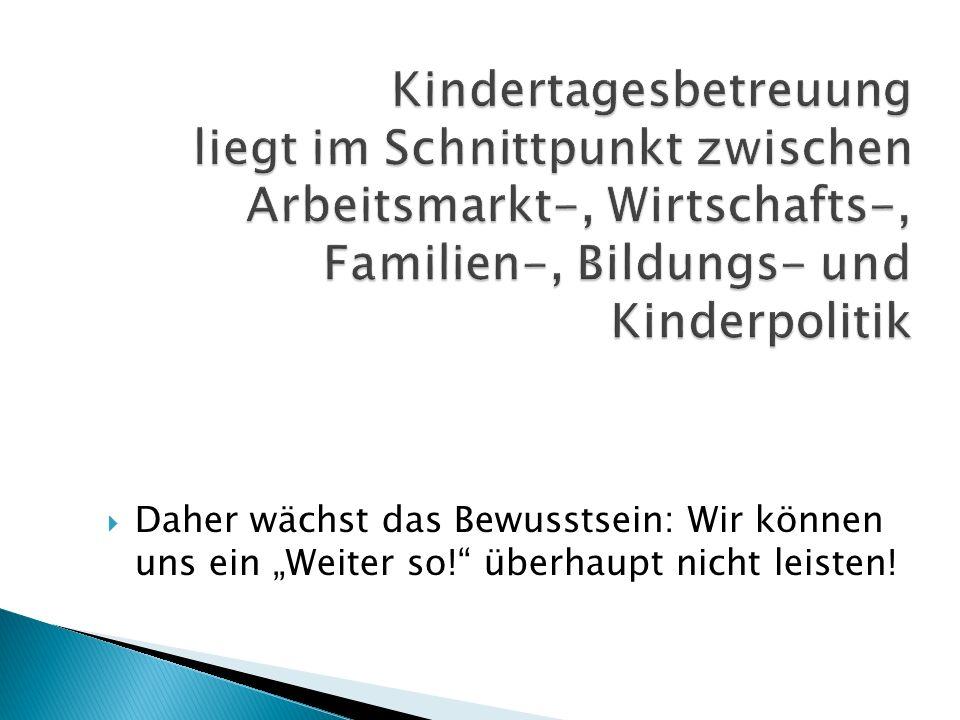 …z.B. professionell unterstützte Angebote für Eltern und Kinder!