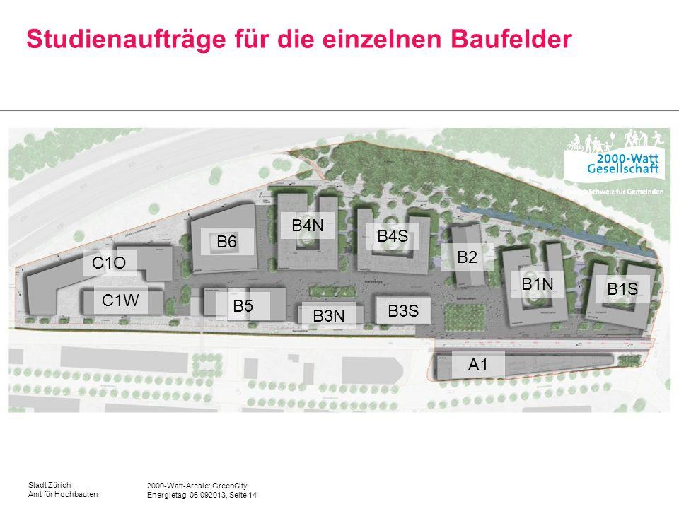 2000-Watt-Areale: GreenCity Energietag, 06.092013, Seite 14 Stadt Zürich Amt für Hochbauten Studienaufträge für die einzelnen Baufelder B1S B1N B2 B4S
