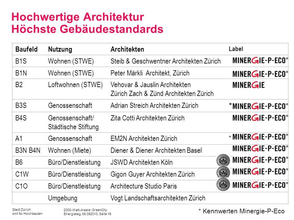2000-Watt-Areale: GreenCity Energietag, 06.092013, Seite 15 Stadt Zürich Amt für Hochbauten Hochwertige Architektur Höchste Gebäudestandards BaufeldNu