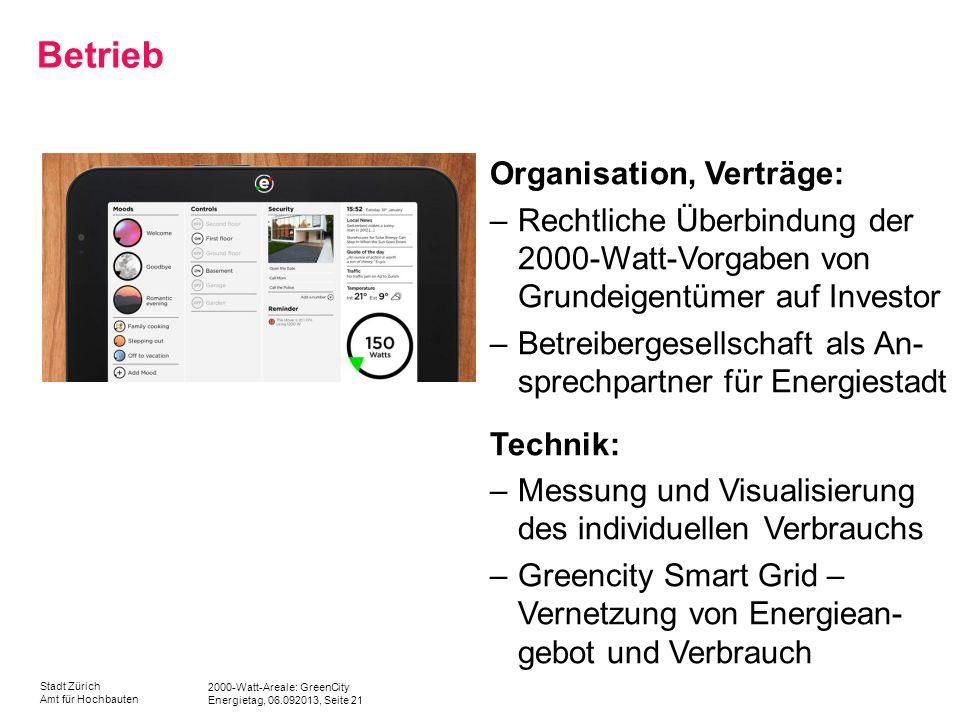 2000-Watt-Areale: GreenCity Energietag, 06.092013, Seite 21 Stadt Zürich Amt für Hochbauten Betrieb Organisation, Verträge: –Rechtliche Überbindung de