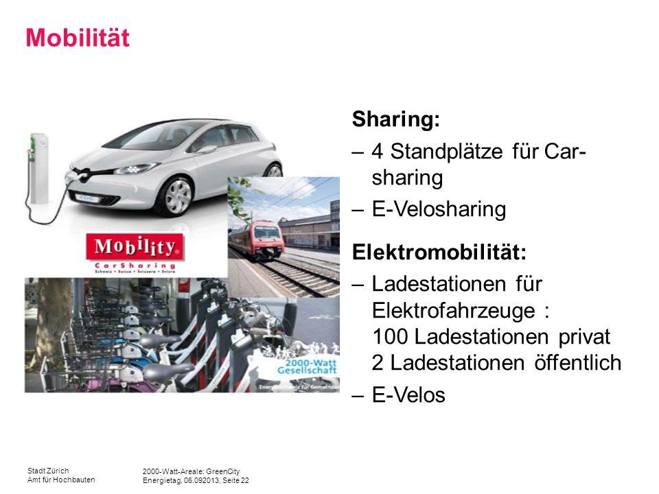 2000-Watt-Areale: GreenCity Energietag, 06.092013, Seite 22 Stadt Zürich Amt für Hochbauten Mobilität Sharing: –4 Standplätze für Car- sharing –E-Velo