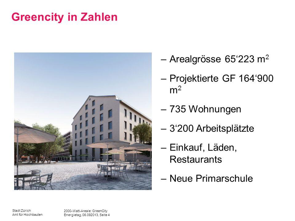 2000-Watt-Areale: GreenCity Energietag, 06.092013, Seite 4 Stadt Zürich Amt für Hochbauten Greencity in Zahlen –Arealgrösse 65223 m 2 –Projektierte GF