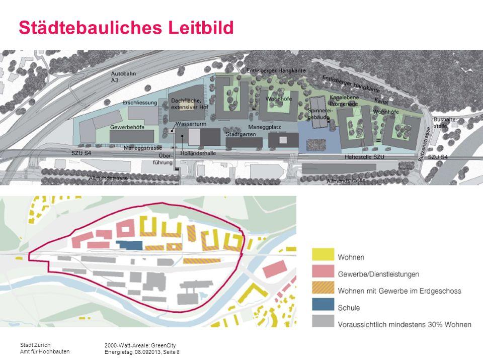 2000-Watt-Areale: GreenCity Energietag, 06.092013, Seite 19 Stadt Zürich Amt für Hochbauten Lenkungsmassnahmen Mobilität Erwartet wird Modal Split 50/30/20 ÖV Bus/Bahn MIVLV –Eigene S-Bahn-Station –0,7 PP pro Wohnung = 2,5 Menschen 1PP pro 100m 2 = 4 Arbeitsplätze –Fahrtenmodell –2500 Veloparkplätze –Velowege –Fussgängerquartier / autofrei > Bevorzugung Langsamverkehr