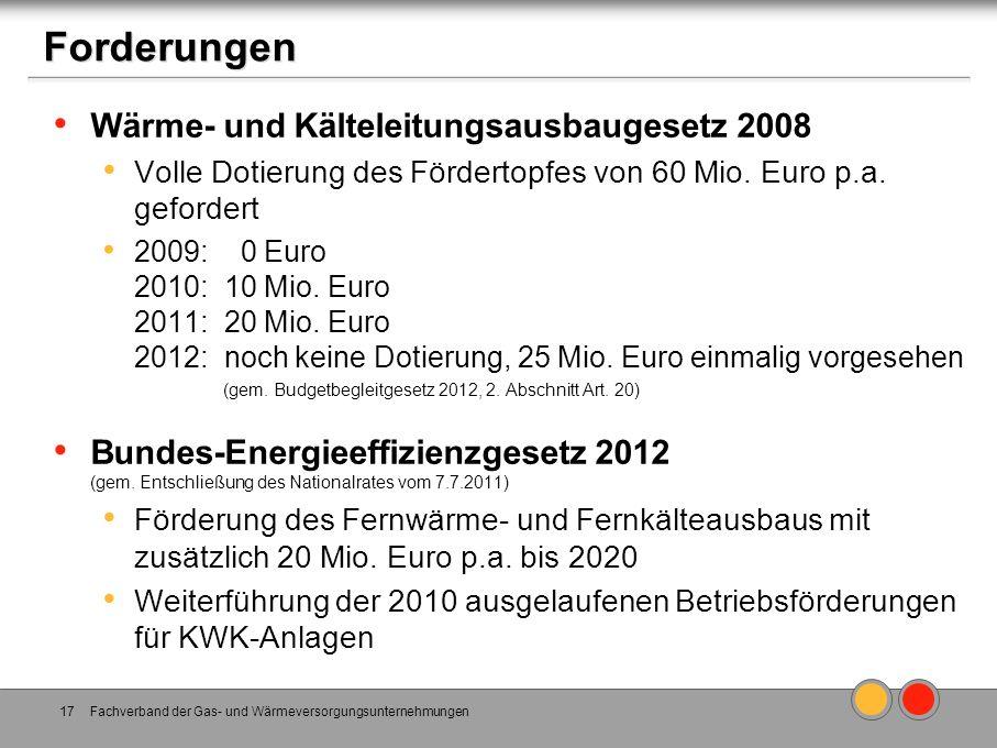 Forderungen Fachverband der Gas- und Wärmeversorgungsunternehmungen17 Wärme- und Kälteleitungsausbaugesetz 2008 Volle Dotierung des Fördertopfes von 6