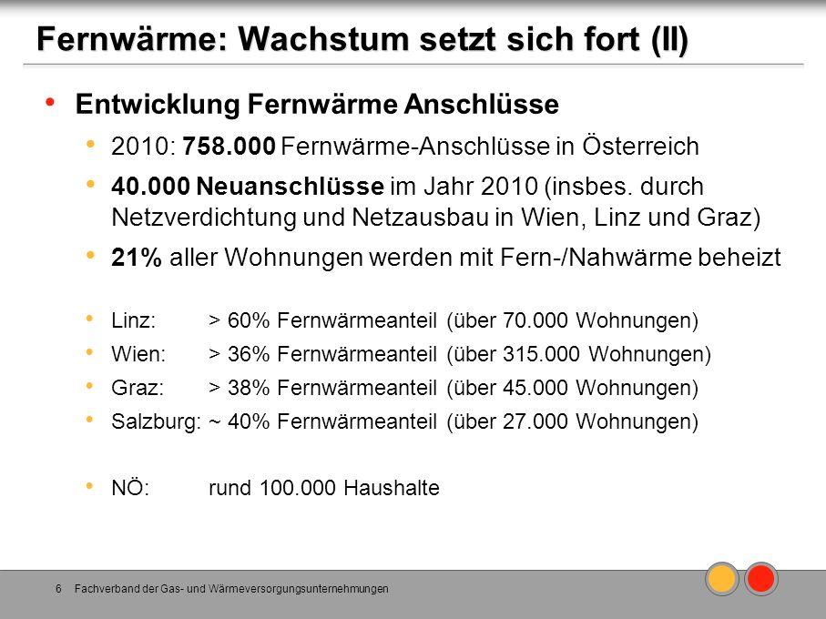 Fernwärme: Wachstum setzt sich fort (II) Fachverband der Gas- und Wärmeversorgungsunternehmungen6 Entwicklung Fernwärme Anschlüsse 2010: 758.000 Fernw