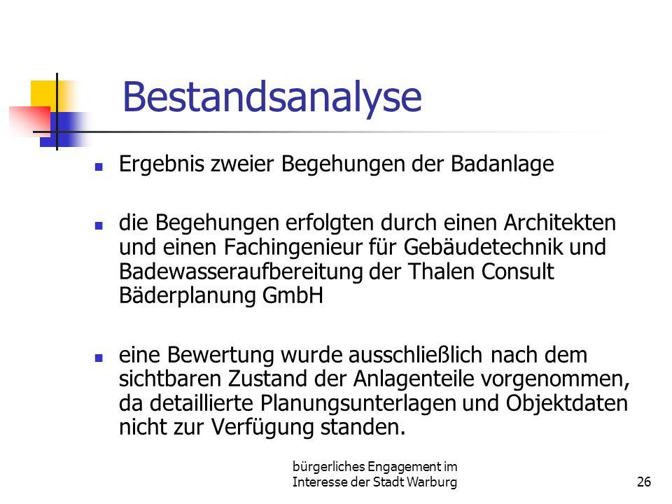 bürgerliches Engagement im Interesse der Stadt Warburg26 Bestandsanalyse Ergebnis zweier Begehungen der Badanlage die Begehungen erfolgten durch einen
