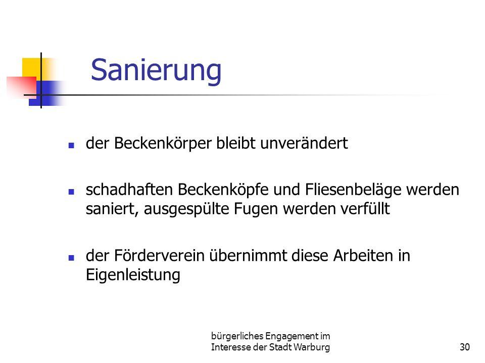 bürgerliches Engagement im Interesse der Stadt Warburg30 Sanierung der Beckenkörper bleibt unverändert schadhaften Beckenköpfe und Fliesenbeläge werde
